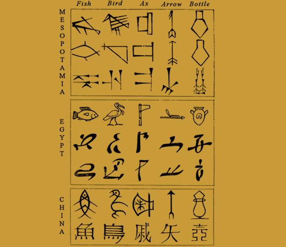 סמלים בסיסיים בכתב יתדות שומרי